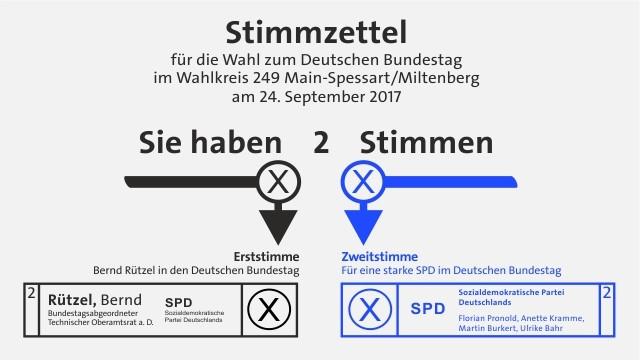 Stimmzettelmuster SPD zur Bundestagswahl
